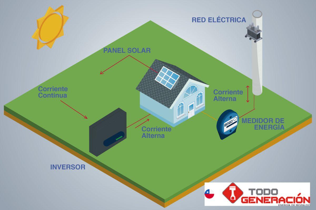 Catálogo Solar corregido 07enero 2019l